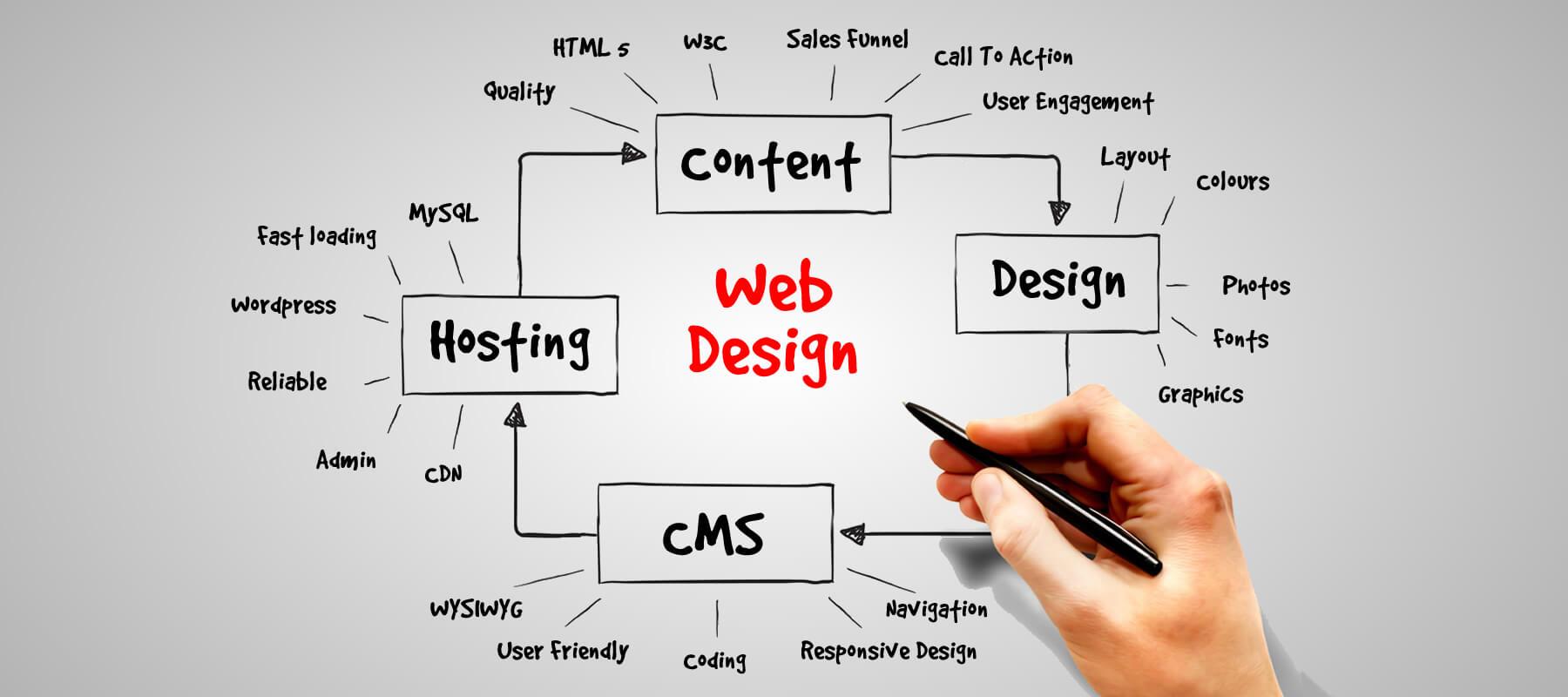 Deeho-web-design-page-banner-1[1]